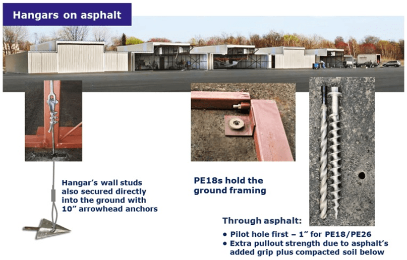 Secure aircraft hangars with Arrowhead and Penetrator anchors