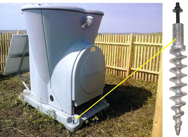 Anchor weather station with PE14-STD