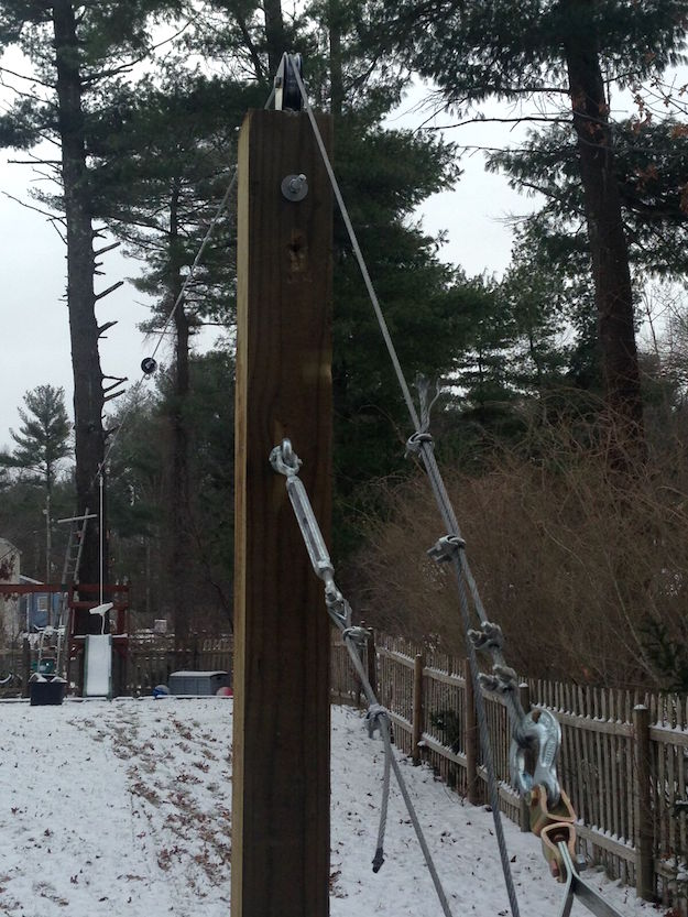 Anchor for playground zipline