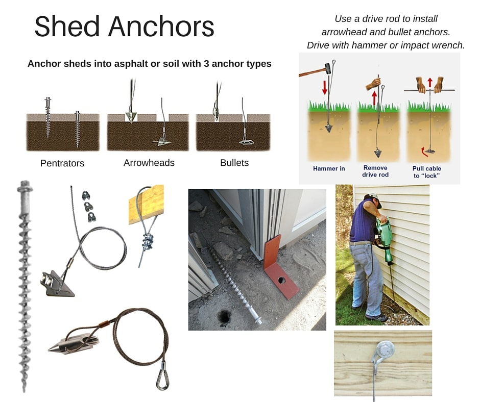 Shed installation options