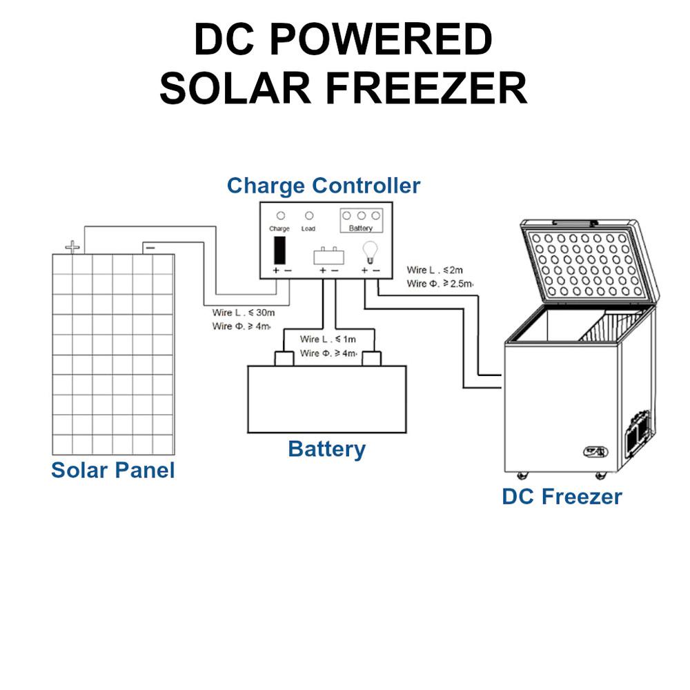 Solar Powered DC Chest Freezer Diagram