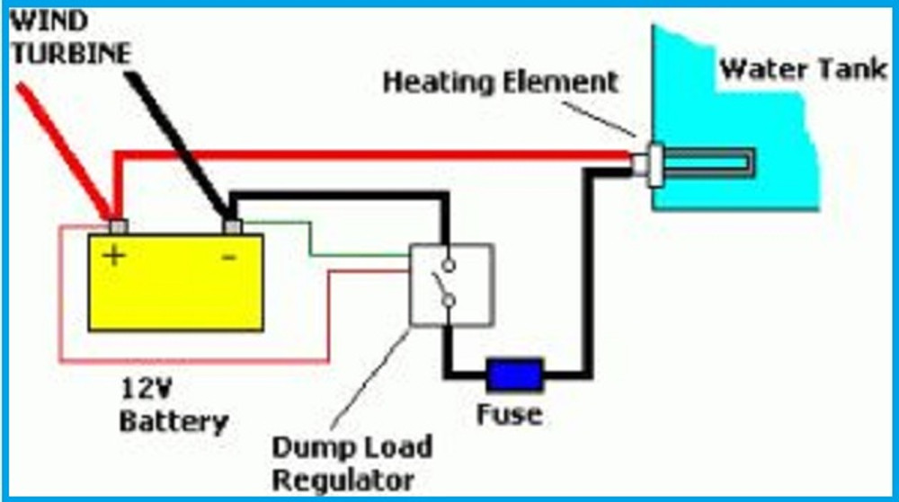 How to Wire a DC Water Heating Element for a Dump Load