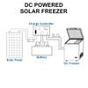 268 Liter Solar DC Chest Freezer Diagram