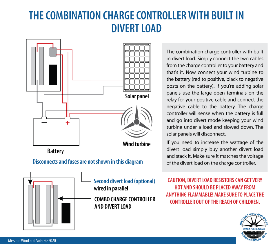 Hybrid Diversion Charge Controller