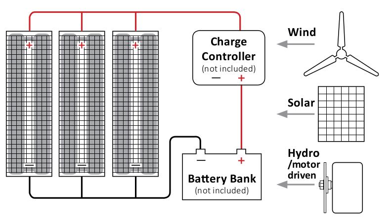 Diagram solar hook up Solar Panel