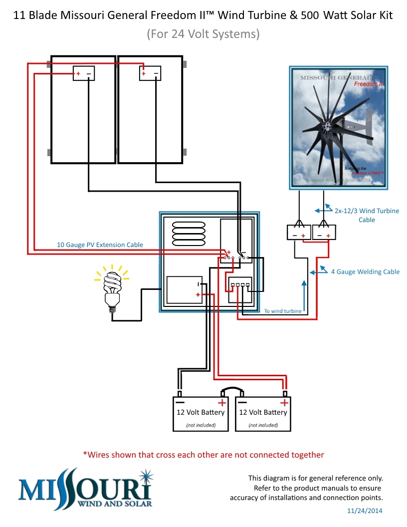 Hybrid Wind Turbine and Solar Panel All in One Wiring Diagram