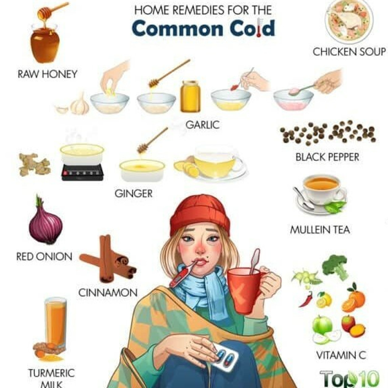 Cough and Cold, Flu