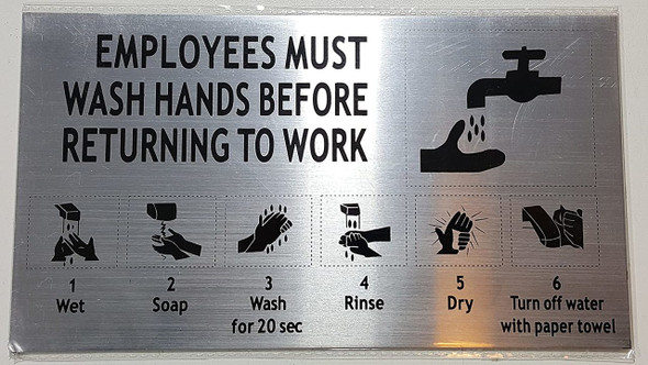 Employee Must WASH Hands Before Returning to Work Sign