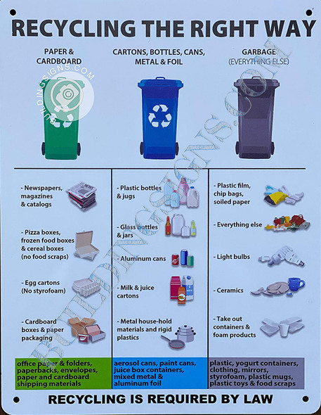 Recycling The Right Way Singange