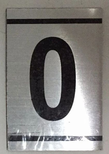 NUMBER  -0