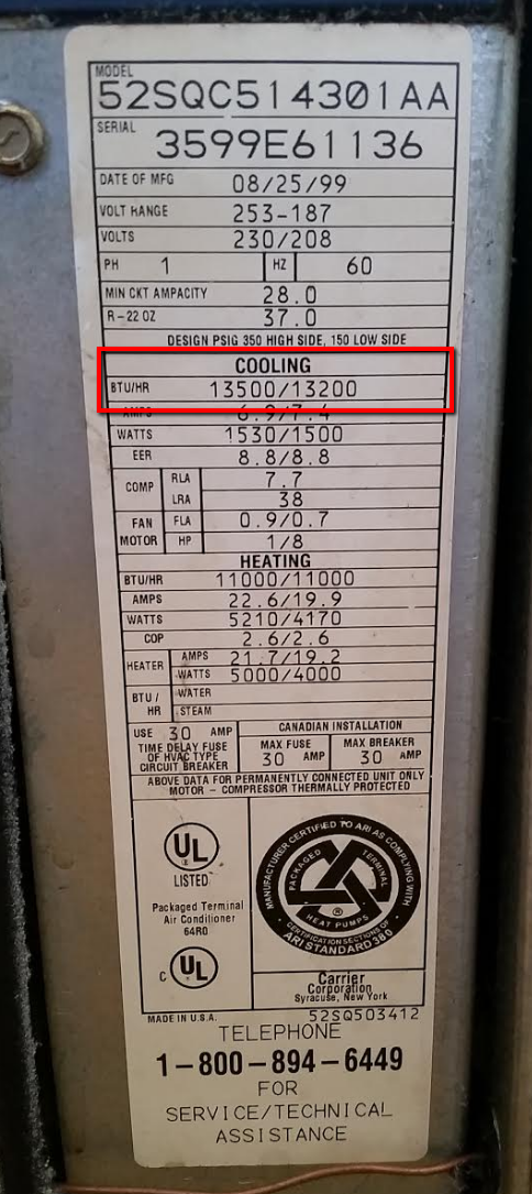 PTAC Serial Plate
