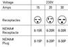 GE AZ65H09DBM 9000 BTU Zoneline PTAC Heat Pump - Makeup Air - Power Cord Included