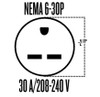 Friedrich PZH15K5SB 15000 BTU Class Select Series 10.2 EER PTAC Air Conditioner with Heat Pump - 30 Amp - 230 Volt