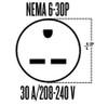 Amana PTH123G50AXXX 12000 BTU Class PTAC Air Conditioner with Heat Pump - 30 Amp
