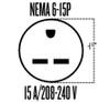 Amana PTH073G25AXXX 7000 BTU Class PTAC Air Conditioner with Heat Pump - 15 Amp
