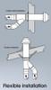 "Goodman CVENT-3 3"" Concentric Vent Pipe Termination Kit"