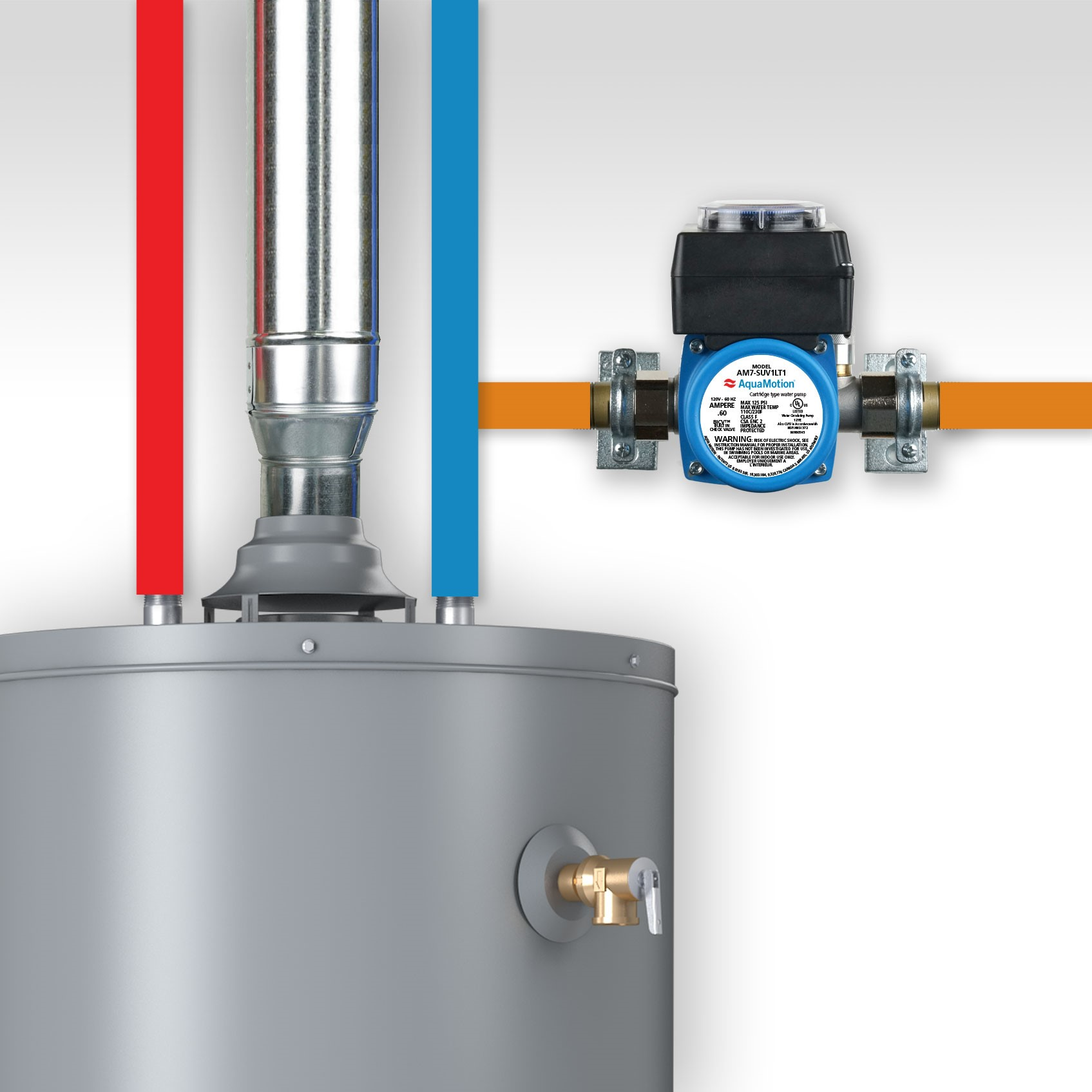AquaMotion AMH2K-7 Recirculation Pump Kit with Timer for 3 Pipe Hot Water Tank Installation
