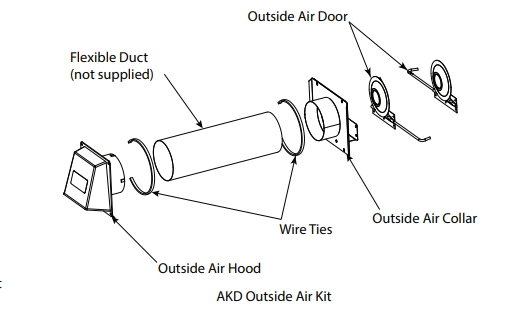 Monessen AKD Outside Combustion Air Kit with Access Door
