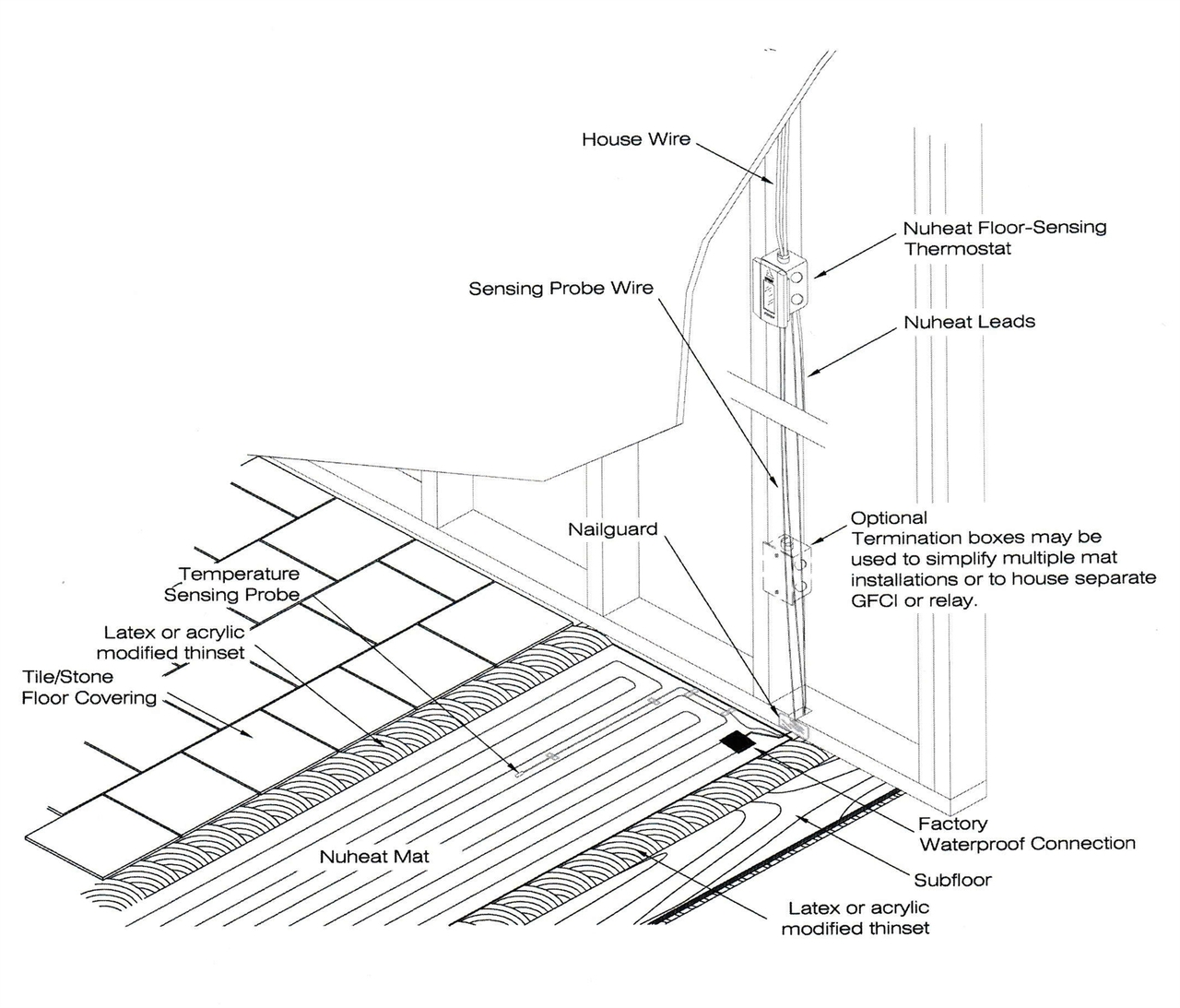 nuheat electric floor heating mat 10 ft series 240 volt Basement Wiring Diagram