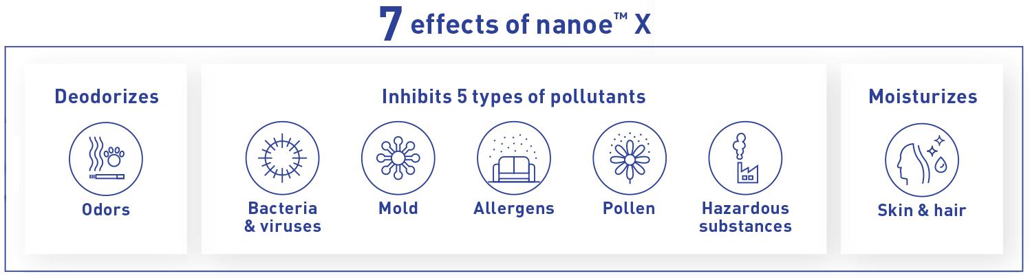 nanoex-2.png