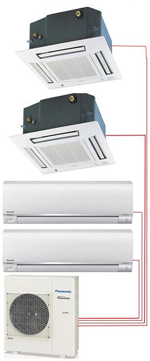 Panasonic 4 Zone System
