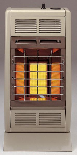 Empire 10000 Btu Thermostat Control Vent Free Gas Infrared