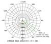 45 Watt LWPRD Series Outdoor LED Wall pack Light Fixture DLC Certified, Dark Skies Compliant