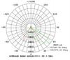 LWPRD70-5K 70 Watt Outdoor LED Wall pack Light Fixture DLC Certified, Dark Skies Compliant