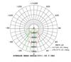LWPR25-5K-1 25 Watt LED Wall Pack Light Fixture Adjustable Cut Off Rotational LED Arrays