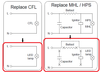 IC150-IP64 150W LED Corn Light, SNC-CLW-150WA1, 600 Watt Metal Halide Equivalent, LED Replacement, Mogul (E39) Base UL