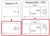 IC15-IP64 15W LED Corn Light, SNC-CLW-15WA1 15 Watt LED Replacement, 360 Degree Beam Angle, E26/E27 Base UL