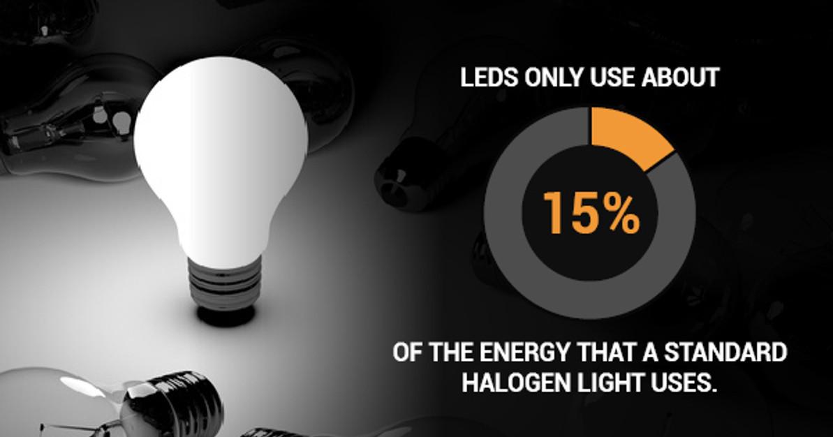 LED Lighting vs. Traditional Lighting: Which Is Better?