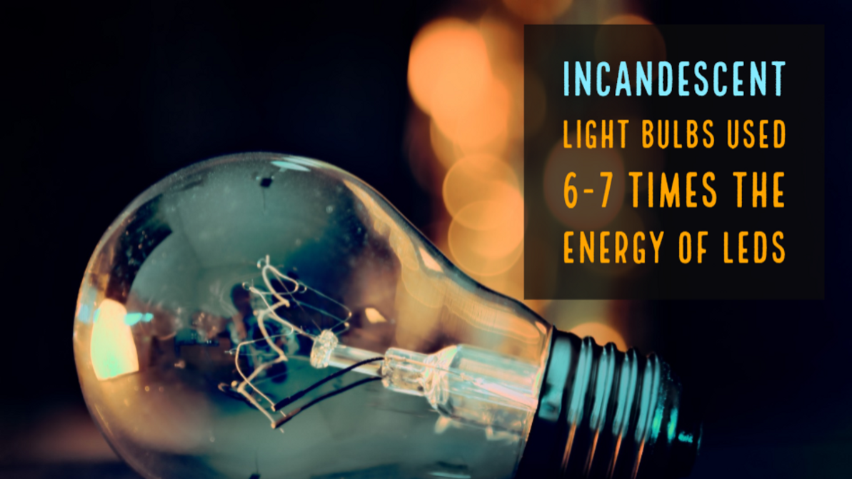 Are Incandescent Bulbs On Their Way Out?