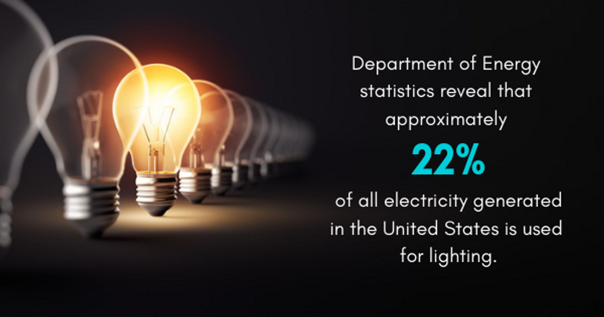 Energy Efficient Lights: What Are Your Options?