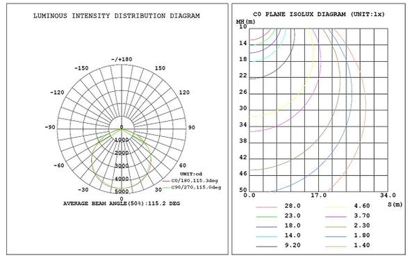 ILLHB2150-5K-480V 150 Watt 10 Year LED Linear High Bay Light Fixture ILLHB Series Fluorescent Replacement 2x2 Ft