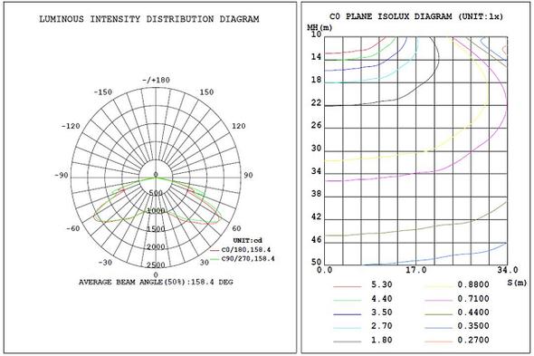 LKHC200-5K-A-480V 200 Watt Shoebox Light Fixture, LED Parking Lot Light Fixture 800 Watt MH Replacement Arm Mount