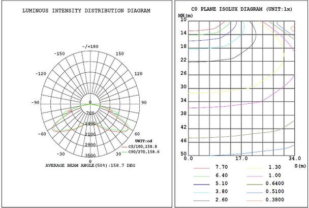 LKHD100-5K-S 100 Watt LED Area Light Fixture, Deco Style Parking Lot Light Fixture 400 Watt MH Replacement with Slip Fitter