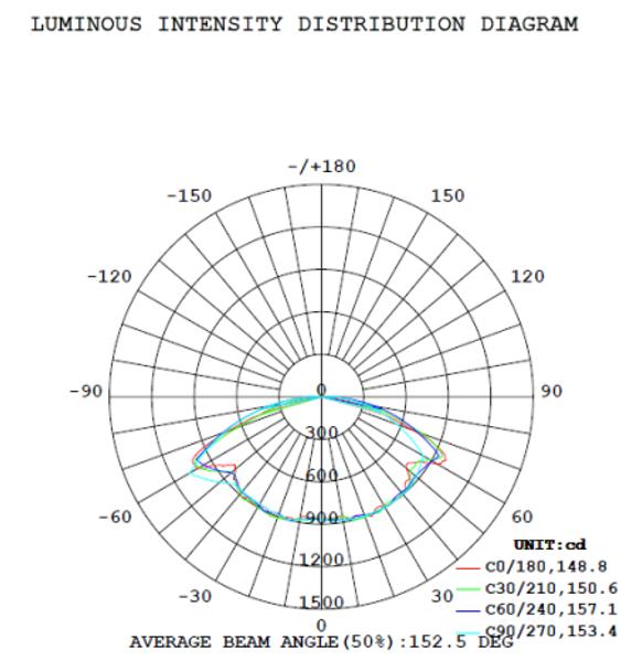 LKDA35-5K 35 Watt LED Area Light Fixture, Dusk to Dawn Light Fixture 175 Watt MH Replacement slipfitter mount