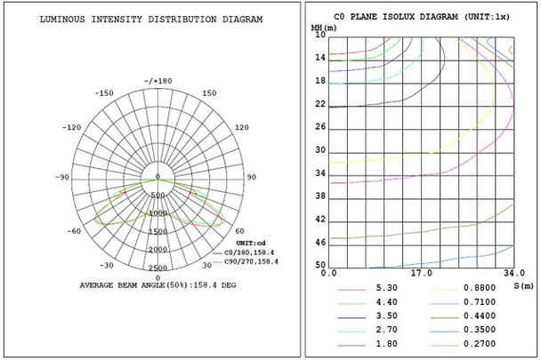 150 Watt Shoebox Light Fixture ,LKHC LED Parking Lot Light  Fixture 600 Watt MH Replacement Arm Mount