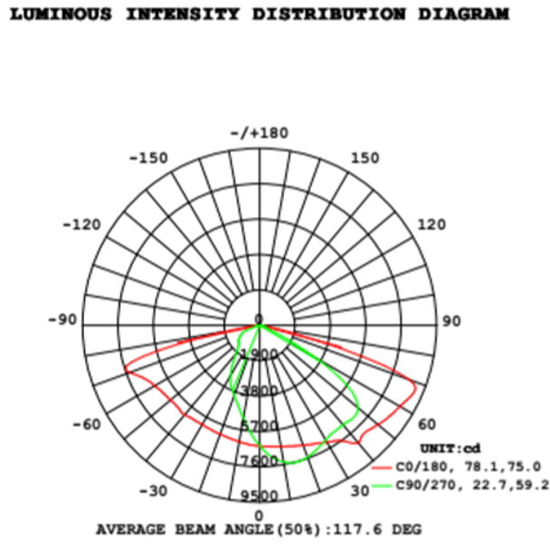 LKHM185-4K-S 185 Watt, 26000 Lumens LED Area Light Fixture with slipfitter mount, 4000K Color temp Pole Light 800 Watt MH Equivalent
