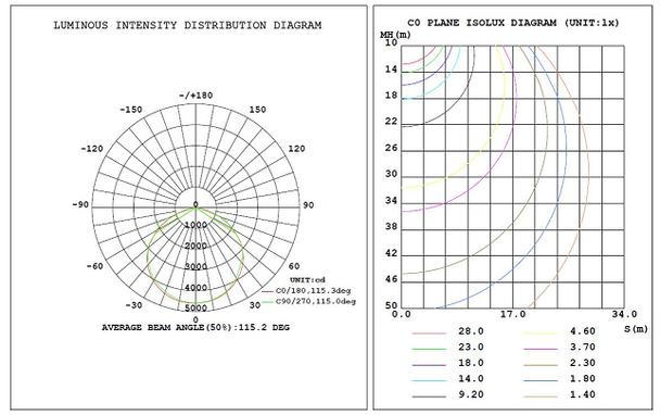 ILLHB2100-5K 480V 100 Watt 10 Year LED Linear High Bay Light Fixture ILLHB Series Fluorescent Replacement 2x2 Ft