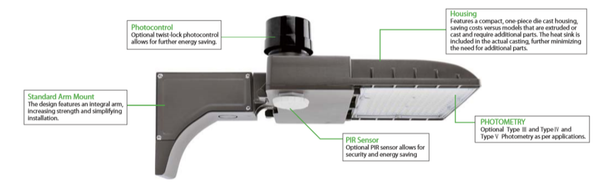 IL-MAL04-250-5K-A 480V 250 Watt High Power, LED Area Light Fixture with Arm Mount, 5000K Color Temperature Light Fixture 1000 Watt MH Equivalent