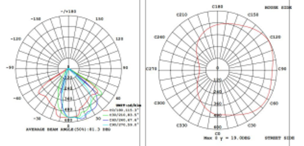 LASB18 Solar Powered Walk way light 2200 Lumens Shoe Box Area light Style 90 Metal halide Equal post Mount