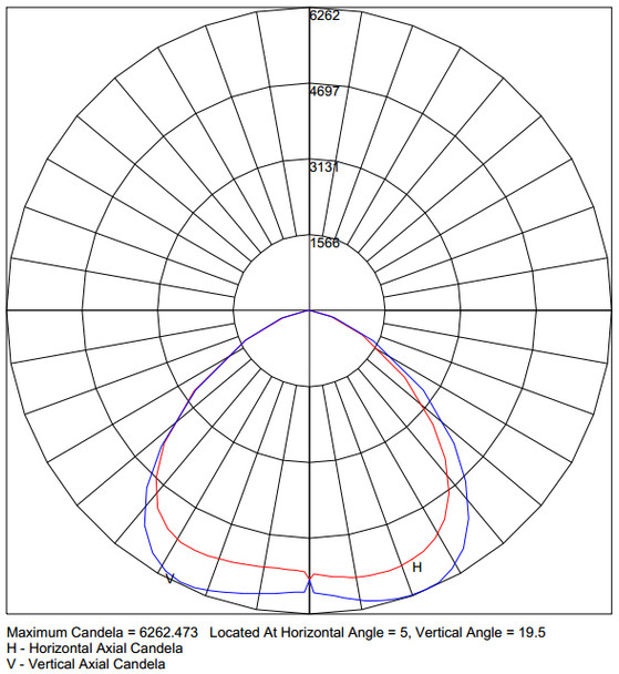 "1SBL200 Series 200 Watt Induction Shoe Box Light Fixture and Area Light 23"" Round Lamp Type V Reflector"