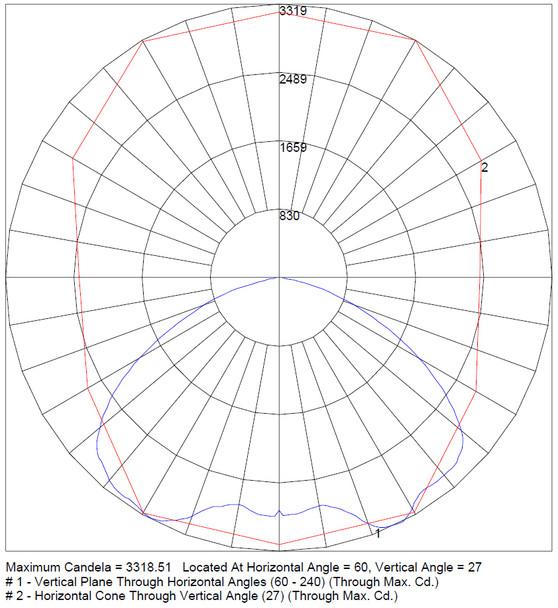 "ITL1120 120 watt Induction Street and Tunnel light Fixture 28"" Length Surface Mount"