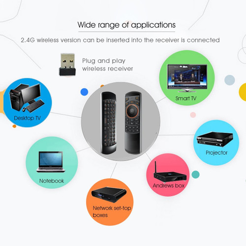 DEVOLTA Air mouse and Keyboard with Built-in Battery Multifuntional Infrared IR Learning for Smart TV, Android TV Box,and  Mini PC