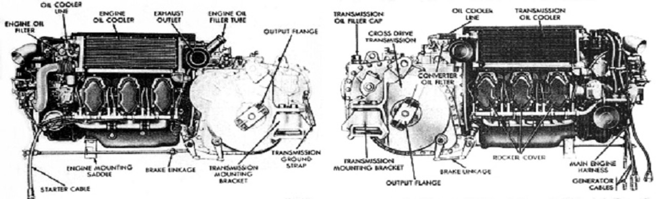 Continental & Lycoming aircraft engine service overhaul manuals