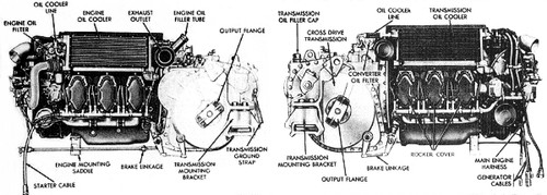 Continental engine I0-360 TSIO-360 service overhaul parts manual set