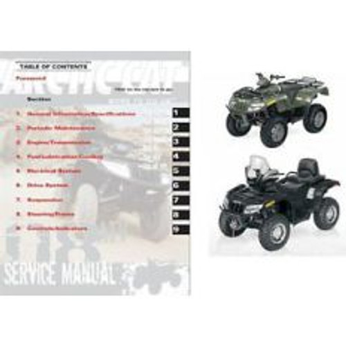 CD digital manual covers all 2004 ATVs  produced by Arctic Cat except  650 and DVX400.