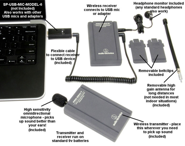 Wireless Microphone and Monitor For Court Sidebar Conferences